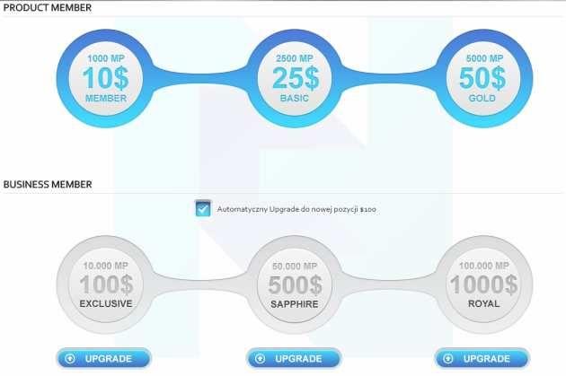 FutureNet Club – portal społecznościowy, który pozwala zarabiać   http://www.zaczac-zarabiac.pl/futurenet-zarabianie-opinie/
