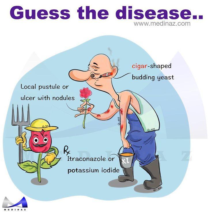 Sporotrichosis. Visit www.medinaz.com for my Mnemonic
