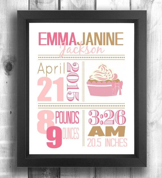 Check out this item in my Etsy shop https://www.etsy.com/ca/listing/271110379/cupcake-nursery-wall-art-cupcake-birth