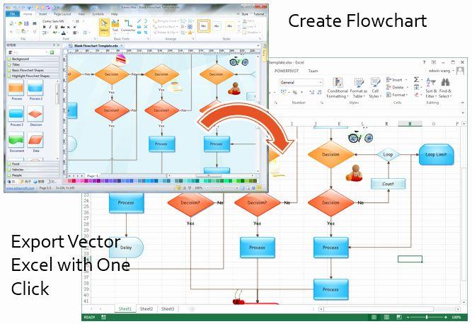 Online Kinship Diagram Software In 2020 Chart Generator Kinship Customer Journey Mapping