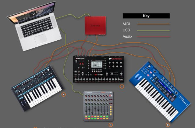 Novation MIDI + Hardware