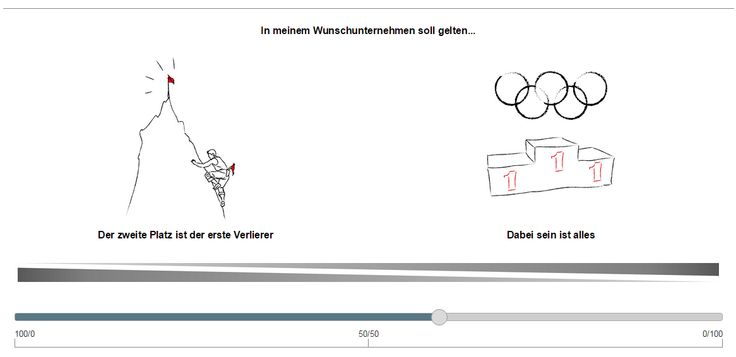 App / Online-Fragebogen zum messen der Unternehmenskultur http://blog.recrutainment.de/2015/08/06/unternehmenskultur-wird-messbar-und-damit-auch-fuer-das-automatisierte-matching-interessant/