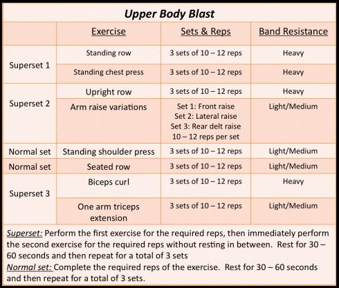 Upper body blast workout