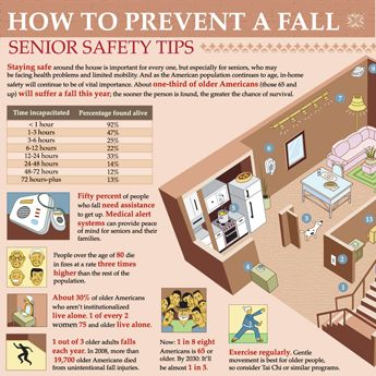 Tips On How To Prevent Falls Fall Prevention Fall