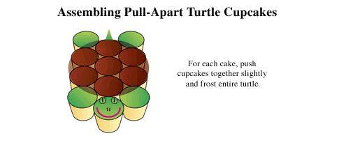 pull apart cupcakes designs | Pull-Apart Turtle Cupcakes Recipe ...
