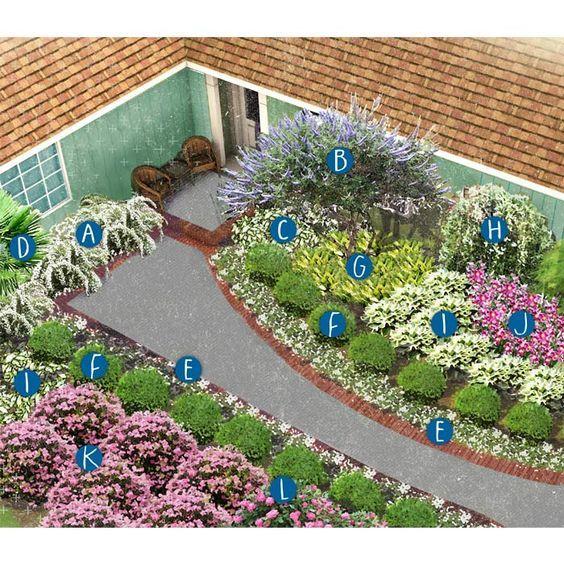Front Yard Landscaping, Garden