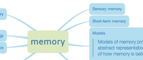 Memofon - a nice site for creating mind maps from text