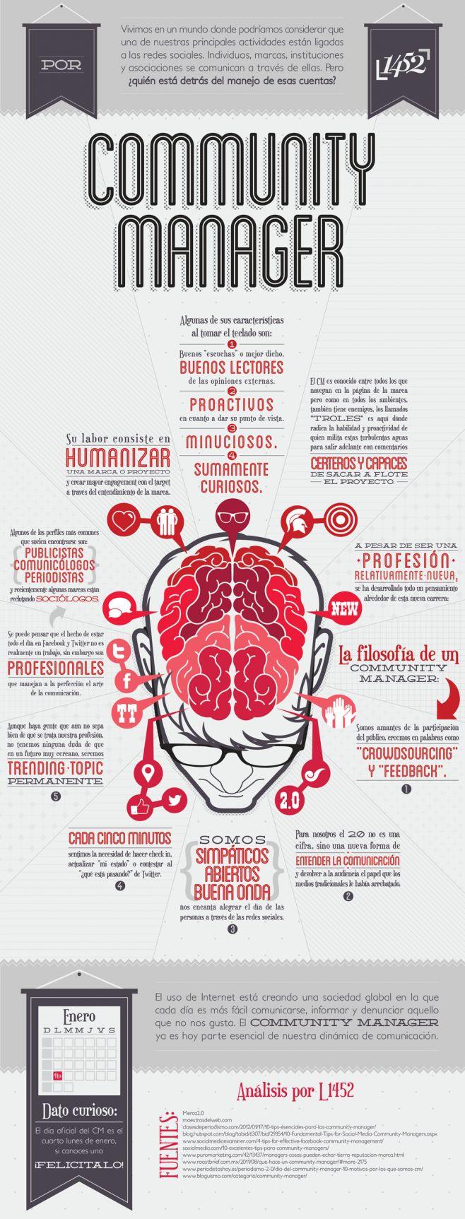 Cómo es (o cómo debe ser) un Community Manager #infografia (repinned by @Ricardo Sudario Sudario Sudario Llera) #communitymanagersocialmedia