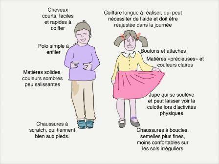 Incidence des vêtements sur la vie des enfants  http://blog.plafonddeverre.fr/post/comment-les-vêtements-favorisent-ou-pas-l-activité-physique-des-enfants