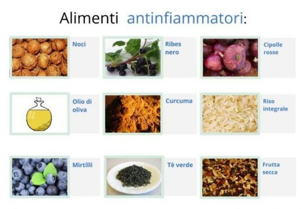 Cibi antinfiammatori naturali: quali sono? | Tanta Salute
