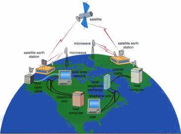 a WIDE AREA NETWORK is a network that covers a large geographic area using a communications channel that combines many types of media such as telephone lines, cables, and radio waves.