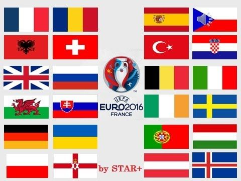 Welcome to Euro Championchip 2016: Group stage of the UEFA European Championship 2016