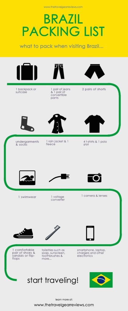 What to pack when visiting Rio de Janeiro and other parts of Brazil. Learn more at: http://www.thetravelgearreviews.com/rio-packing-list