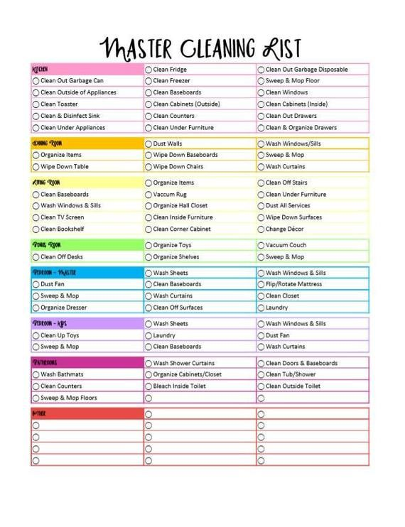 Printable Master Cleaning List Cleaning List Printable Cleaning List Cleaning Schedule Printable