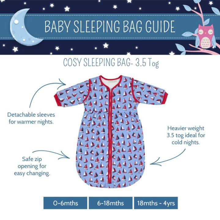 sleeping bag guide 2