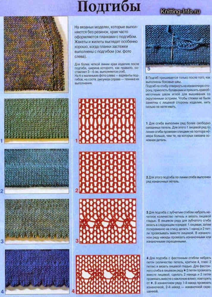 Модели вязания со схемами и описаниями: Оформление низа вязаного изделия