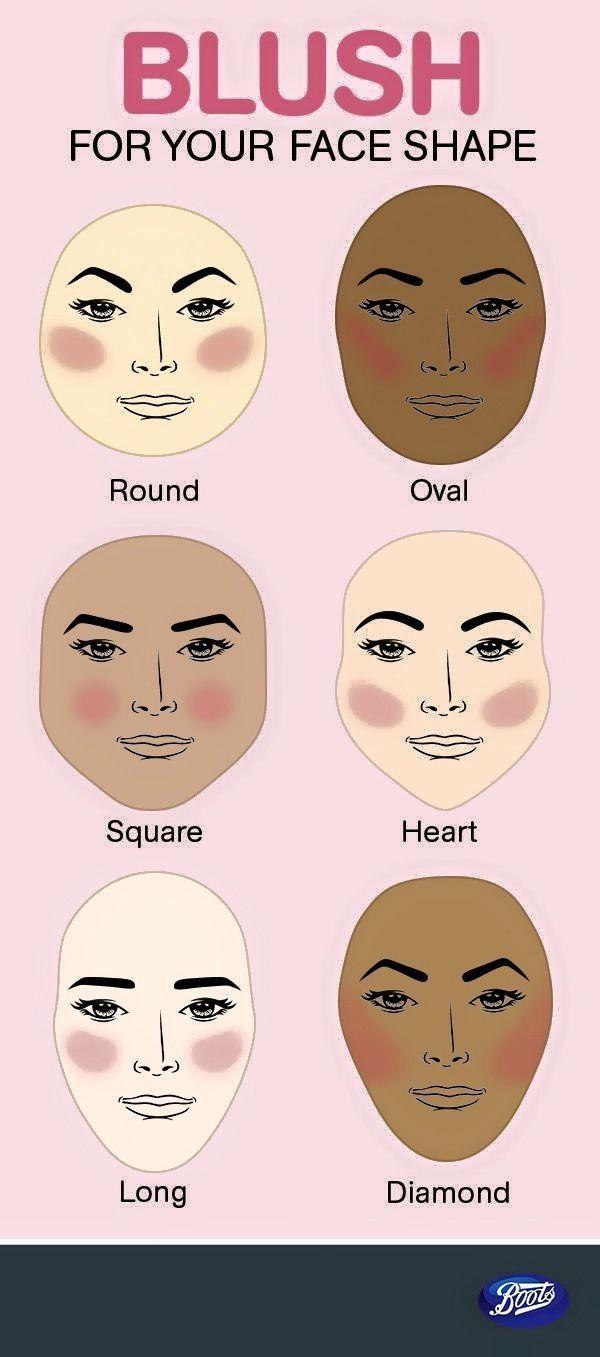Makeup Tips Blush fir Face Shape
