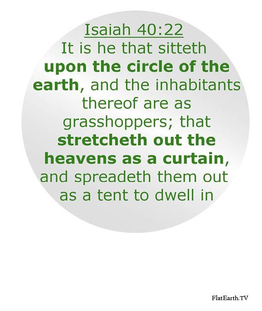 FLAT EARTH MEME: ISAIAH 40:22
