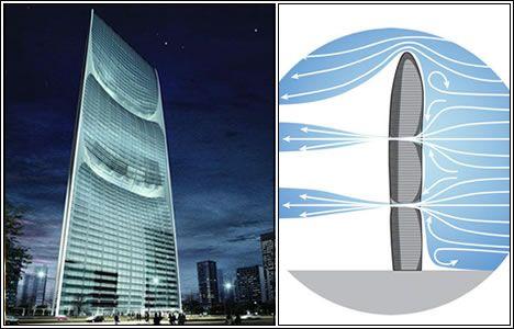 Uber-Eco-Towers: The Top Ten Green Skyscrapers