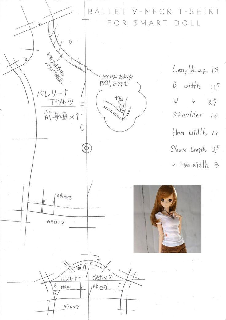 Smart Doll (mit Bildern)