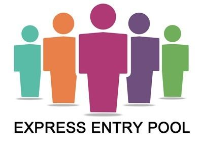 Canada Express Entry 2015, Canadian Government has introduced a new process from 1st January 2015.The process for selection of skilled professionals and trades persons wishing to immigrate to Canada and live and work in Canada as a permanent Resident. More info https://workpermitincanada.wordpress.com/2015/03/25/canada-immigration-consultants-bangalore/