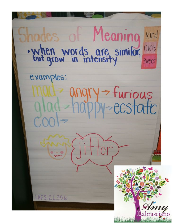 Shades of Meaning, Vocabulary building