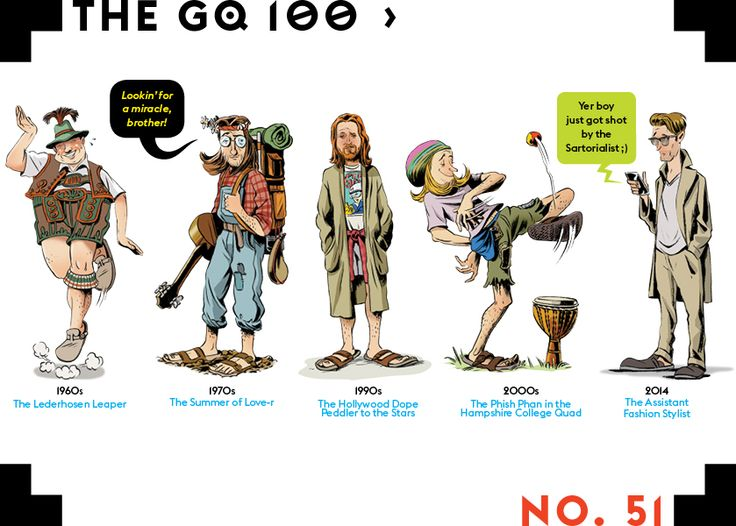 GQ shows you with the evolution...the scene evolves too