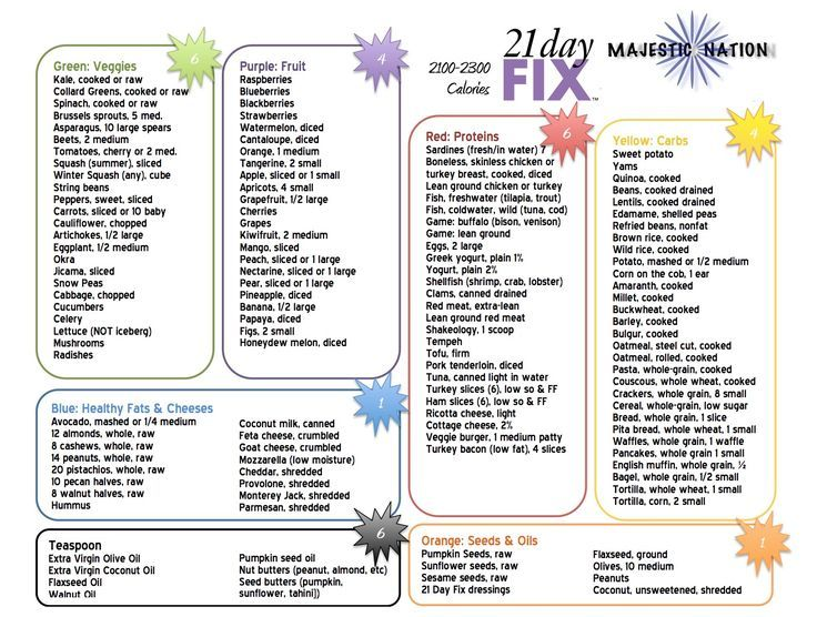 21 day fix 2100 - 2300 meal plan calorie count | ... Groups! on Pinterest | The fix, Meal plan templates and 21 day fix