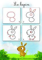 Comment dessiner un lapin ?