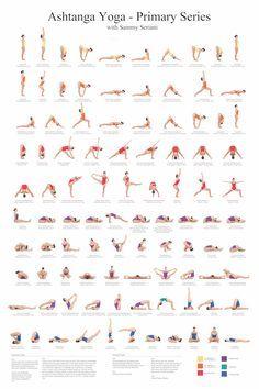 Ashtanga Yoga primäre Serie Poster von BigWaveYoga auf Etsy