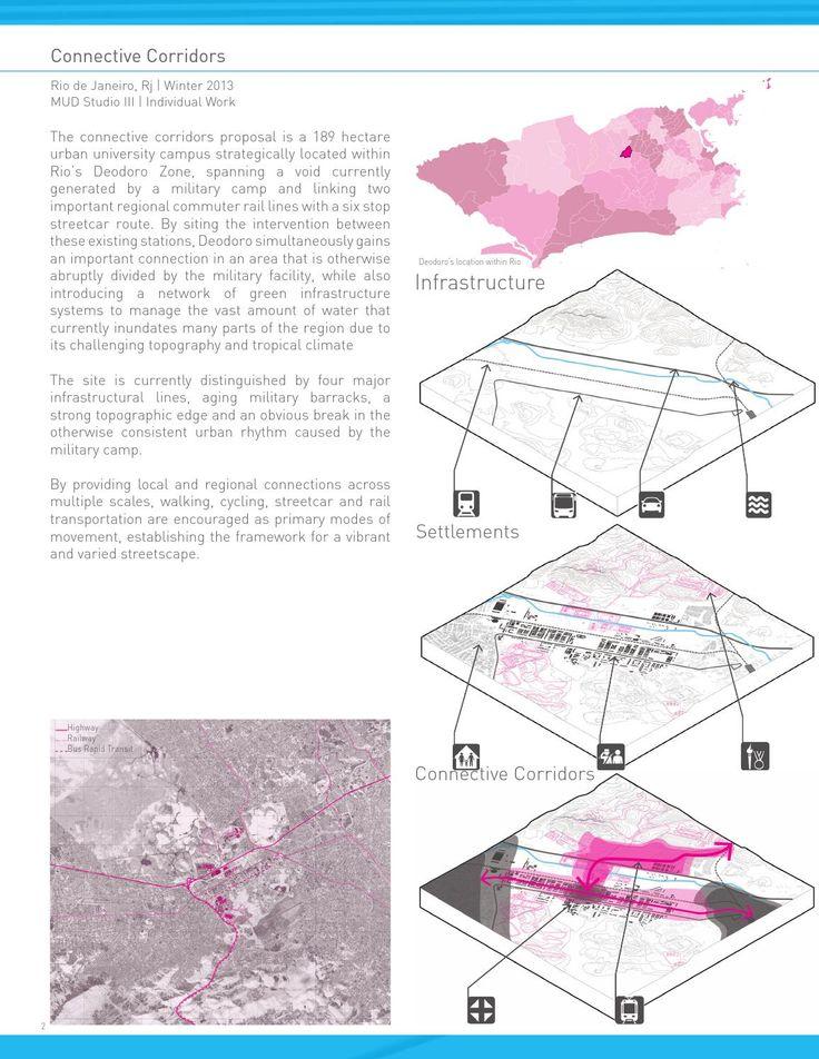 urban design work sample resume portfolio pinterest urban