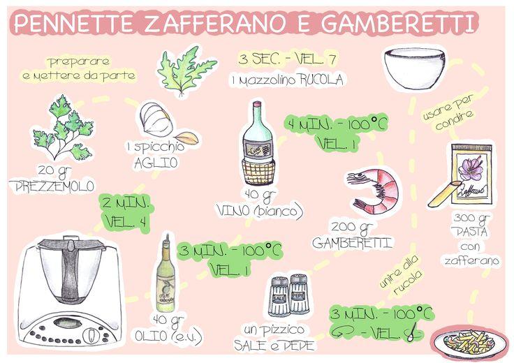 La ricetta visuale per le pennette allo zafferano e gamberetti