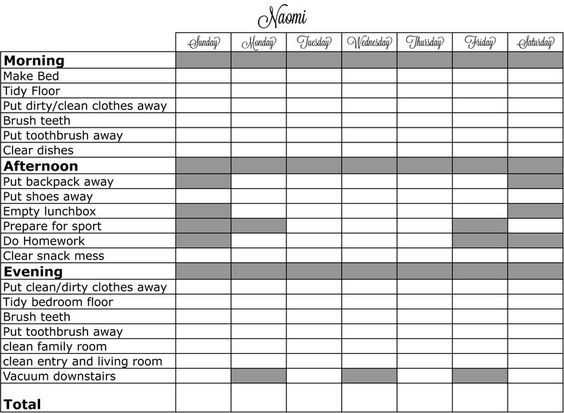 The  Best Chore Charts For Older Kids Ideas On