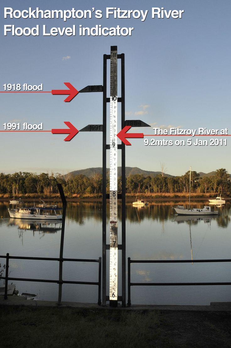 Rockhampton flood level indicator Photo by Steve Marshall