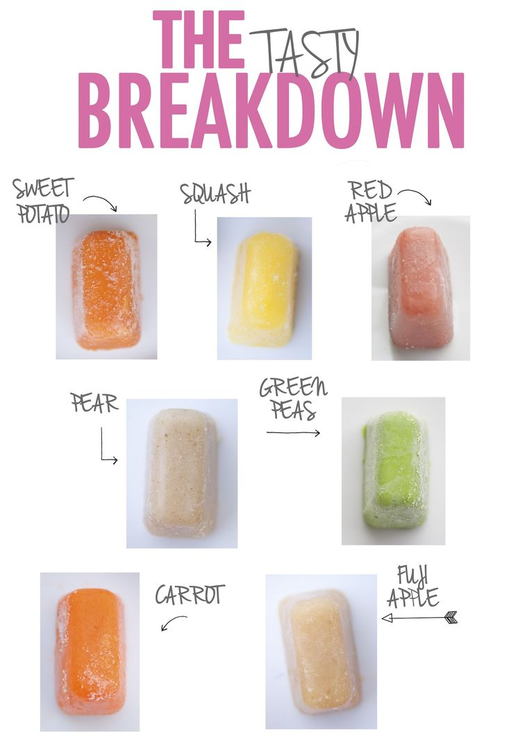How to Get Started Making and Freezing Baby Food - Plus the Cost Savings!