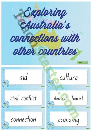 Exploring Australia's Connection with Other Countries – Geography Word Wall…