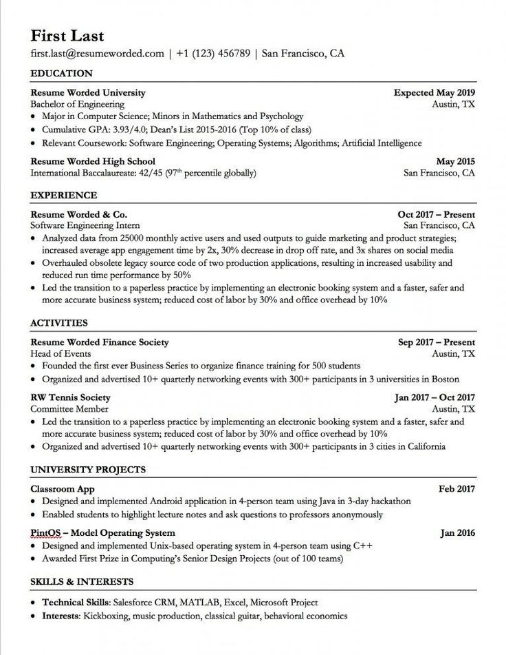25++ Best resume format 2020 philippines Examples