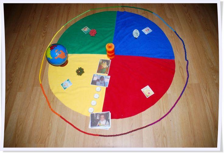La petite vie d'Ilhan et Mélia (ou la vie sans école): La cérémonie d'anniversaire Montessori