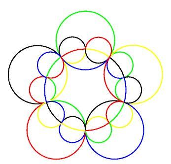 A Survey of Venn Diagrams: An Example of Separating Vertices