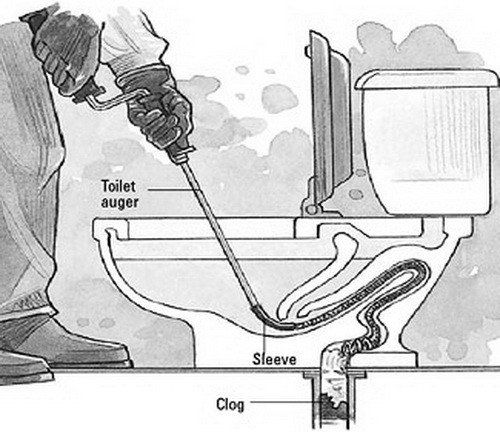 Toilet Auger Or Snake To Unclog Toilet Pipe Home Slow Flushing