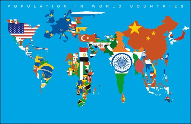 Population in world coutries. / Verdens befolkning fordelt på land justert etter befolkningstall.