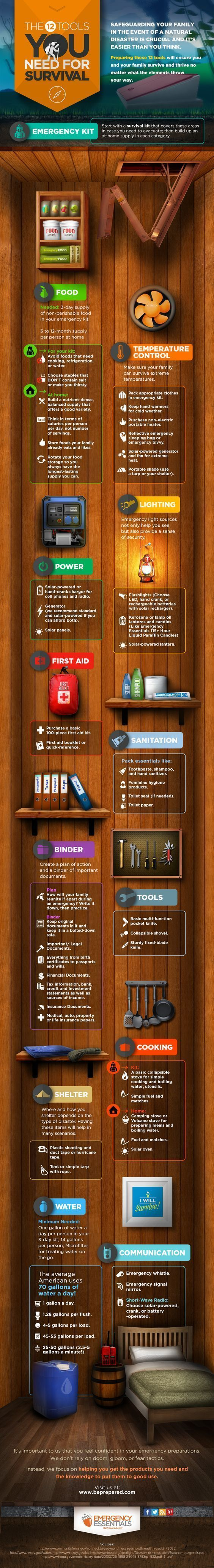 12 Tools Your Need to Survive | Make Sure You're Stocked Up on These Survival Essentials by Survival Life at survivallife.com/...