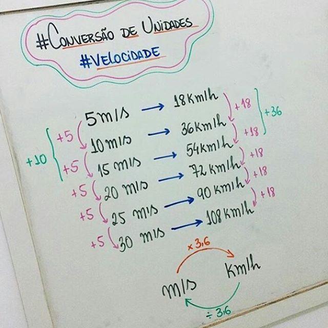 Física conversão de m/s para h/s