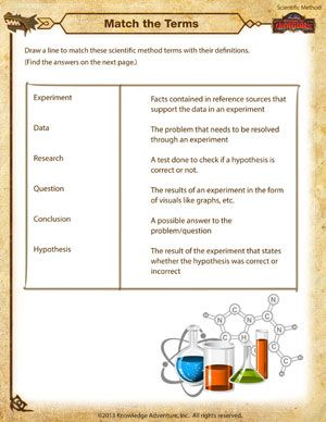 Match The Terms Printable Scientific Method Worksheets For Kids