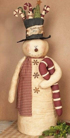 Whipplestreet Snowman