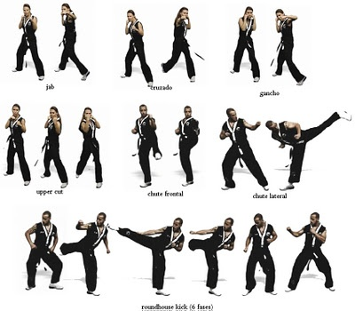 the moves...gotta down pat...like P90X Kenpo
