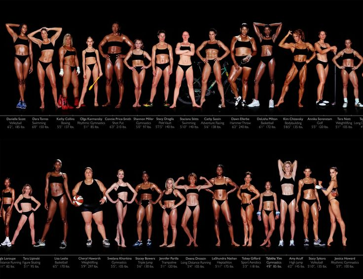"""howard schatz's images of female athletes are unbelievable"" by nina bahadur, huffpo: you always hear a lot of talk about female body image along with fitness and exercise.  i found this post, which actually digs up an old picture from back in 2004, to be pretty interesting and relevant to that topic.  basically, it says that athleticism comes in all sorts of shapes and sizes."