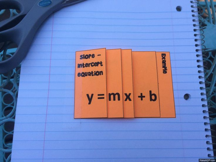 (gif) One of 3 foldables, this one is a y=mx+b foldable for an Algebra interactive notebook.