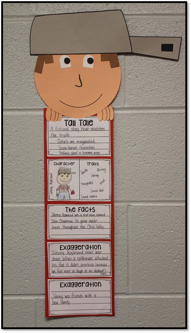 Teaching the elements of Tall Tales with Johnny Appleseed
