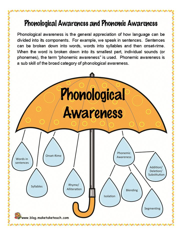 Research has identified phonemic awareness and letter knowledge as the two best predictors of how well a child will learn to read during the first two years of school.